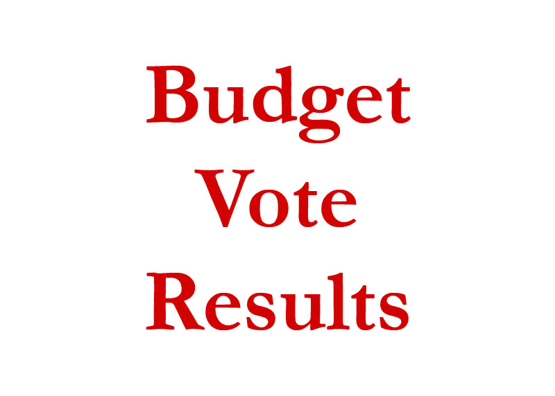 Residents Approve 2015-2016 School Budget
