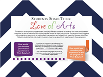 Students Share Their Love of Arts Pic